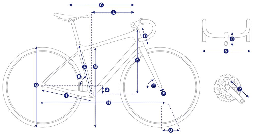Bicicleta de resistencia de carretera Giant Defy Advanced 2 2020