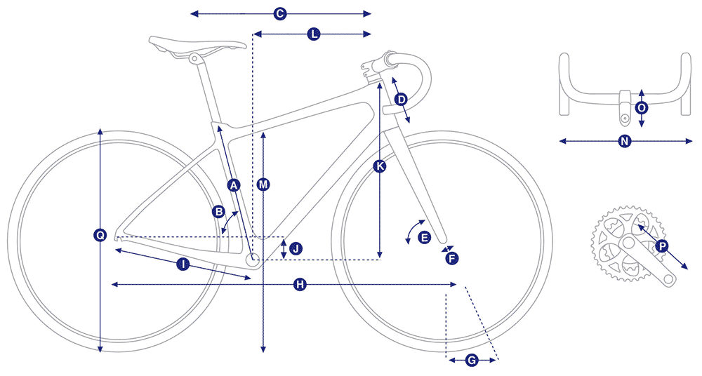 Bicicleta de gravel Giant Revolt Advanced 2 2020