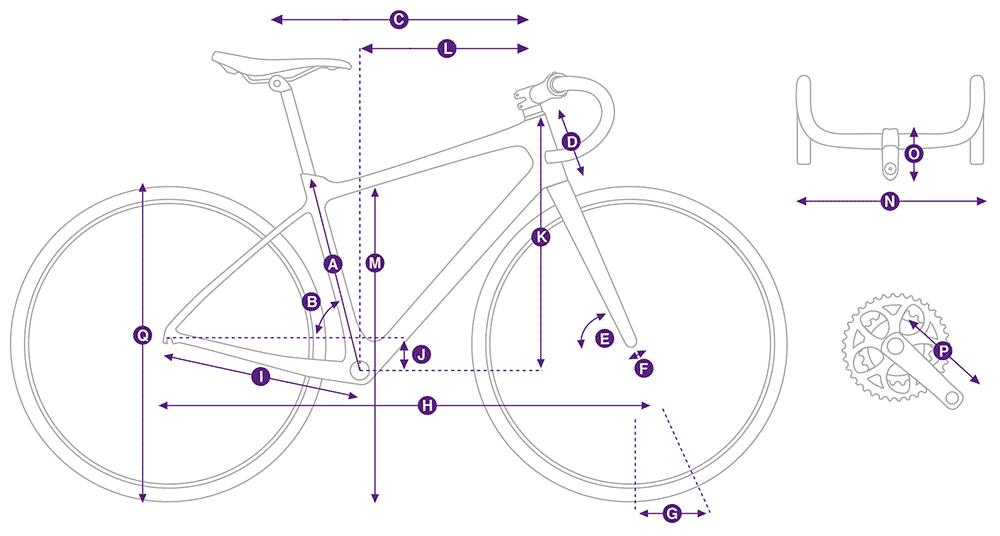 Bicicleta de resistencia de carretera Liv Avail Advanced 2 2020