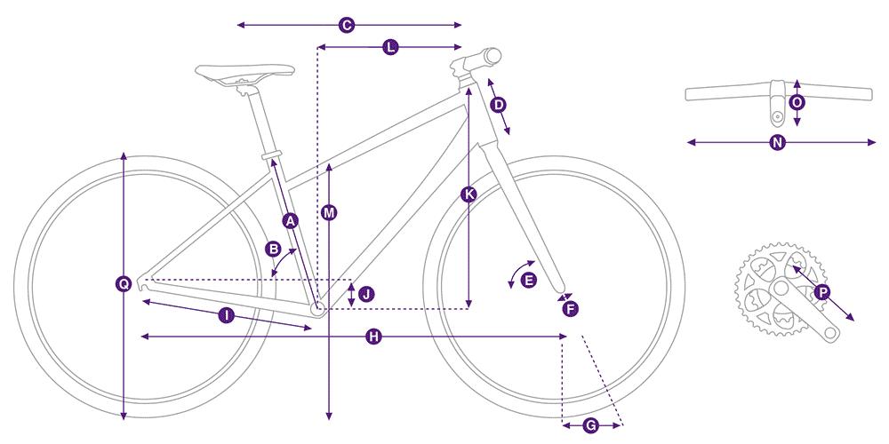 Bicicleta de competición Liv Langma Advanced 2 2019