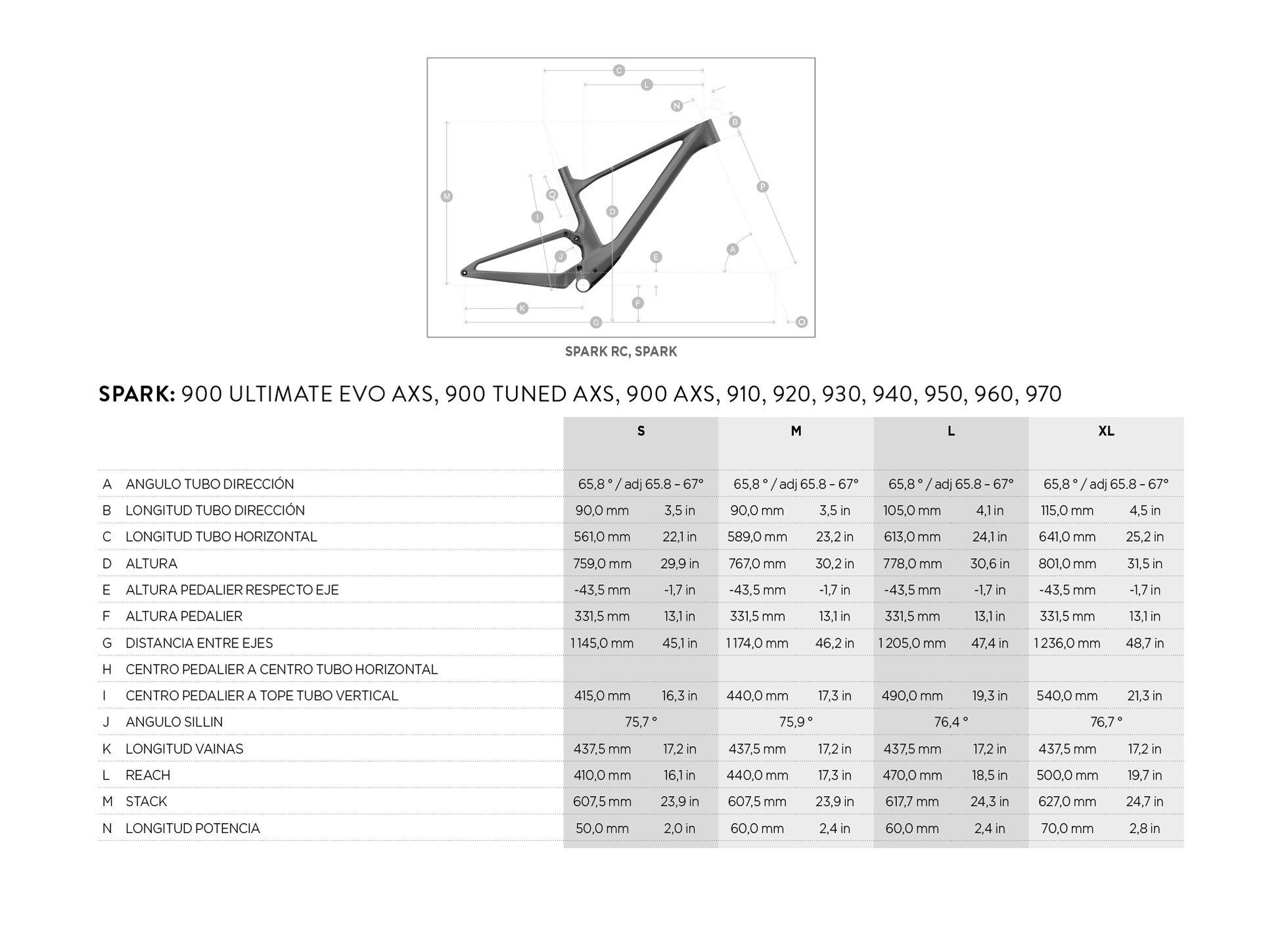 scott spark 2022 geometrias