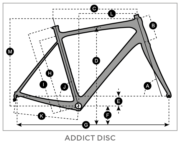 geometria scott addict disc 2021
