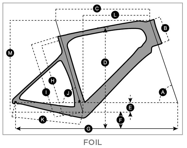 geometria scott foil 2021