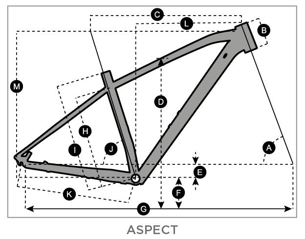 scott aspect geometrias 1