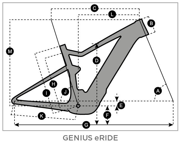 scott genius eride geometrias 1