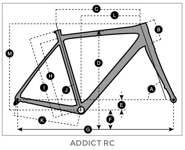 geometria scott bicicletas 2021
