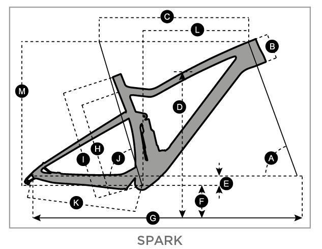 scott spark geometrias 1